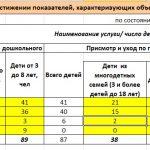 Получатели муниципальной услуги дошкольного образования