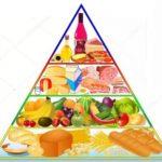 piramida-pitaniya